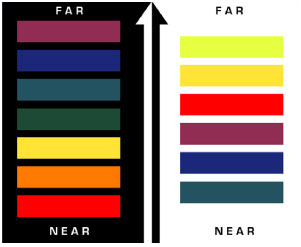 Color-depth