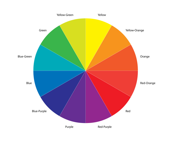 The Colour Wheel Was First Devised In 1666 By Sir Isaac Newton And Has Been Used To Help Understand Theory Harmony Of Artists